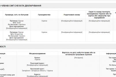 miljoner-bez-avtivki-ta-kvartiri-deputat-shho-ocholyud194-vd194ltum-zaporizhzhya-viklav-deklaracziyu-z-velikoyu-kilkistyu-groshej.png