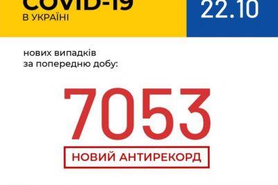 minzdrav-gotovitsya-k-uhudsheniyu-situaczii-v-ukraine-rezko-uvelichilos-kolichestvo-bolnyh-covid-19.jpg