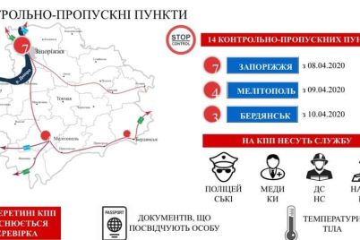 miscze-znahodzhennya-kontrolno-propusknih-punktiv-karta.jpg