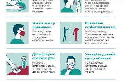 mojka-vagonov-i-dezinfekcziya-poruchnej-v-zaporozhe-obrabatyvayut-obshhestvennyj-transport-video-1.jpg