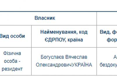 motor-bank-gotov-vyplatit-v-aprele-pochti-21-million-griven-dividendov-edinomu-akczioneru-boguslaevu.png