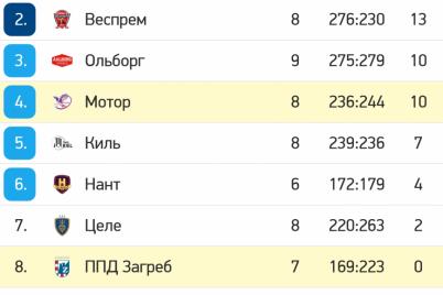 motor-feerit-v-lige-chempionov-pyataya-pobeda-zaporozhczev-podryad-foto-video.png
