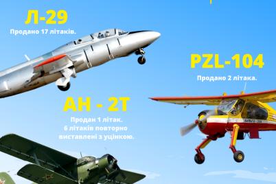 na-aukczione-za-26-millionov-prodali-20-samoletov-s-aerodroma-v-shirokom.png