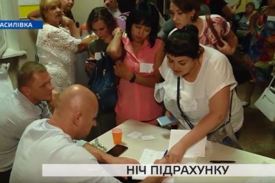 na-ovk-u-zaporizkij-oblasti-predstavniki-dilnicz-ne-mogli-dochekatisya-svod194d197-chergi.png