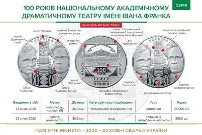 na-radost-numizmatam-nbu-vypustit-pamyatnye-monety-v-chest-teatra-imeni-franko-1.jpg