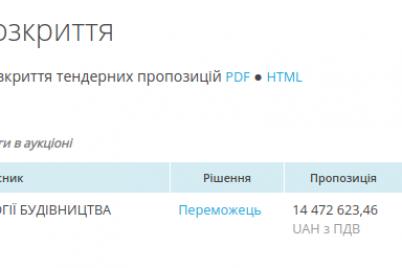 na-remont-deformaczionnyh-shvov-plotiny-dneproges-potratyat-145-millionov.png