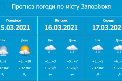 na-teritorid197-zaporizkogo-regionu-ochikud194tsya-pogirshennya-pogodnih-umov.png