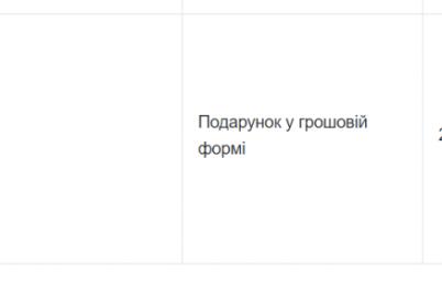 nachalnik-yuridicheskogo-upravleniya-zaporozhskogo-oblsoveta-zadeklariroval-dohod-v-700-tysyach-griven.png