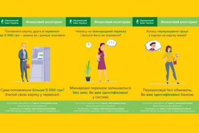 naczbank-ukrainy-razuyasnil-chto-nuzhno-znat-klientam-bankov.jpg