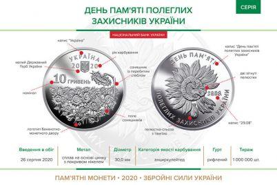 naczbank-vipuskad194-odrazu-dvi-novi-kolekczijni-moneti.jpg