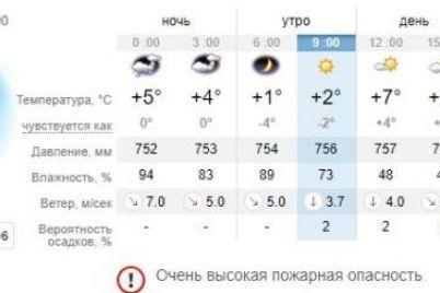naden-shapku-kakaya-pogoda-zhdet-segodnya-zaporozhczev-1.jpg