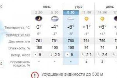 naden-shapochku-kakaya-pogoda-budet-segodnya-v-zaporozhe-1.jpg