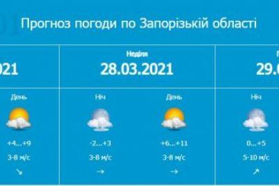 nakonecz-to-vesna-kakoj-pogody-zhdat-zaporozhczam-na-vyhodnye-i-v-nachale-aprelya.jpg