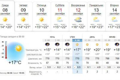 naskolko-potepleet-v-kirillovke-i-berdyanske-v-blizhajshie-dni-prognoz.jpg