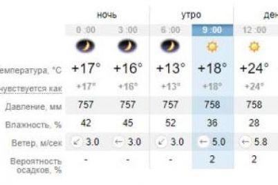 naslazhdajsya-solnczem-pogoda-v-zaporozhe-segodnya-10-sentyabrya-1.jpg