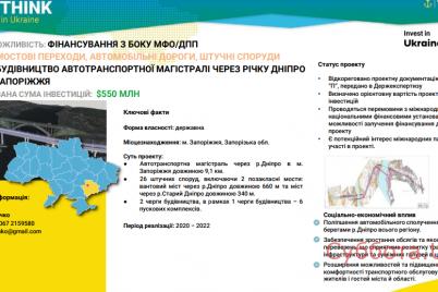 nazvana-summa-v-kotoruyu-obojdetsya-stroitelstvo-zaporozhskih-mostov-foto.png