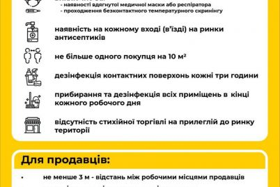 nazvany-usloviya-pri-kotoryh-otkroyut-produktovye-rynki-v-zaporozhe.jpg