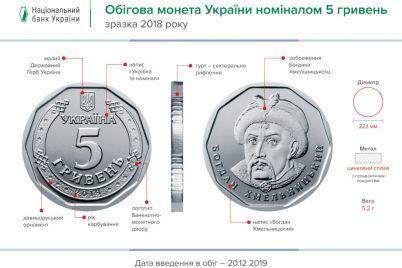 nbu-anonsuvav-datu-vvedennya-v-obig-moneti-nominalom-5-grn-yak-voni-viglyadatimut.jpg