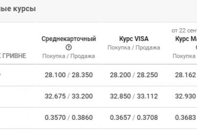 neznachitelnoe-padenie-v-kurse-valyuty-v-zaporozhe-na-24-sentyabrya.png