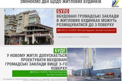 novye-gsn-v-zhilyh-domah-razreshili-otkryvat-kafe-na-lyubyh-etazhah-1.jpg