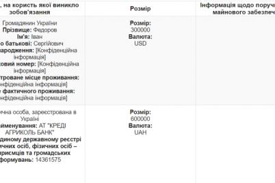 novyj-deputat-zaporozhskogo-gorsoveta-i-brat-mera-melitopolya-zadeklariroval-bolee-milliona-griven-nalichkoj-i-7-avtomobilej.png