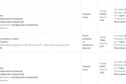 novyj-direktor-zaporozhremservisa-zadeklariroval-na-dvoih-s-zhenoj-pochti-3-milliona-griven-sberezhenij.png
