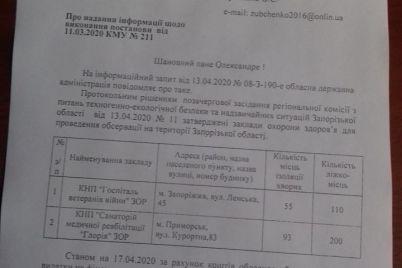 oblasna-vlada-zaporizhzhya-provalila-doruchennya-uryadu-ta-ne-vidpravila-nikogo-v-observacziyu.jpg