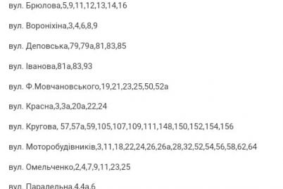 odin-iz-rajonov-zaporozhya-na-neskolko-sutok-ostanetsya-bez-goryachej-vody-adresa.jpg