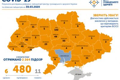 operativnaya-informacziya-o-rasprostranenie-covid-19-v-zaporozhskoj-oblasti.png