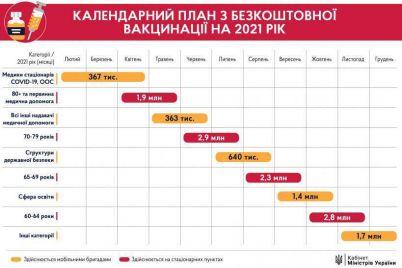 opublikovan-pomesyachnyj-plan-vakczinaczii-medikov-pensionerov-i-uchitelej-ot-covid-19-infografika.jpg