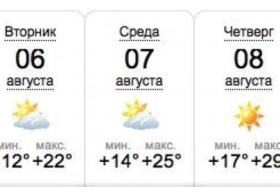 ostalos-nedolgo-kogda-v-zaporozhe-perestanut-lit-dozhdi.png