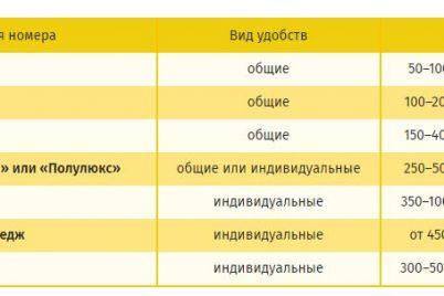ot-byudzhetnogo-do-dorogogo-otdyha-v-primorske-obzor-czen.jpg