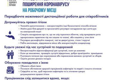 pamyatka-dlya-praczivnikiv-yaki-na-chas-karantinu-ne-mozhut-lishitisya-vdoma.jpg