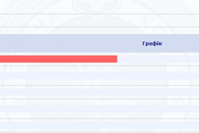 parlamentskie-vybory-2019-obrabotana-pochti-polovina-protokolov-rezultaty-foto.png