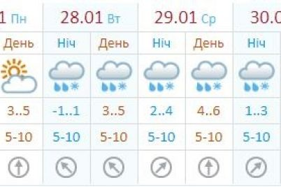 pasmurno-i-syro-kakaya-pogoda-budet-v-zaporozhe-na-sleduyushhej-nedele-1.jpg