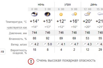pasmurno-vozmozhny-dozhdi-ozhidaetsya-veter-do-20-m-s-pogoda-v-zaporozhe-na-zavtra.png