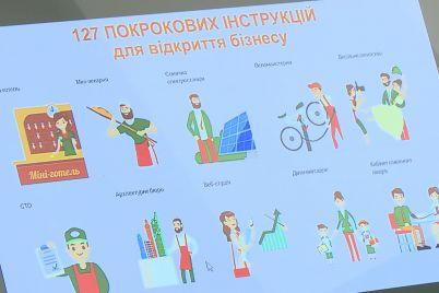 pidtrimka-ta-rozvitok-u-zaporizhzhi-startuvav-biznes-forum.jpg