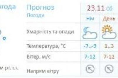 planiruj-otdyh-kakaya-pogoda-budet-v-gorode-na-vyhodnyh-1.jpg