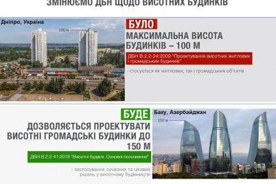 pochti-nyu-jork-v-ukraine-ustanovili-novuyu-granichnuyu-vysotu-zhilyh-i-obshhestvennyh-zdanij-1.jpg