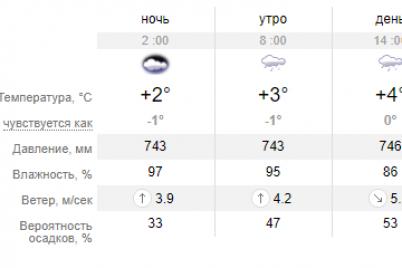 pogoda-na-nedele-ozhidaetsya-dozhdlivoj-mestami-vozmozhny-nepriyatnye-izmeneniya.png