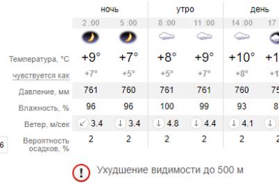 pogoda-ne-speshit-byt-solnechnoj-vnov-uhudshenie-klimata-v-zaporozhe.png