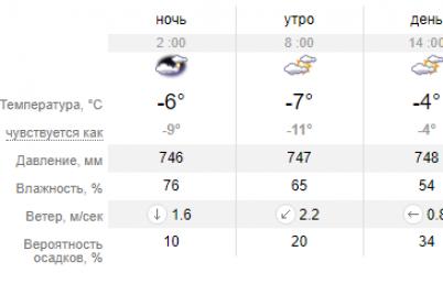 pogoda-rezko-izmenitsya-v-zaporozhe-na-etoj-nedele-temperatura-opustitsya-do-14-s.png