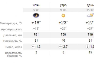 pogoda-v-zaporozhe-na-tekushhuyu-nedelyu-chto-ozhidat-i-na-chto-nadeyatsya.png
