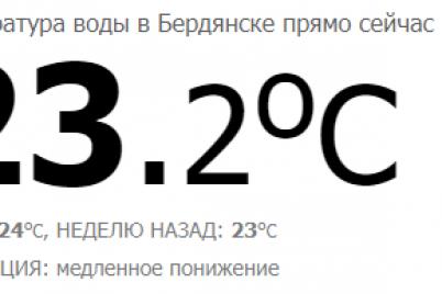 pogoda-v-zaporozhe-zavtra-prognoz-na-10-sentyabrya.png