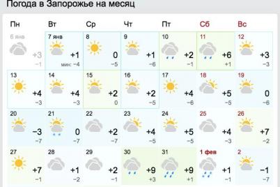 poluchi-otvet-vypadet-li-v-zaporozhe-sneg-v-yanvare.png