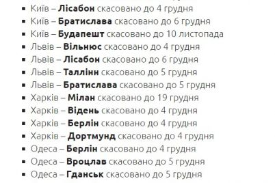populyarnyj-loukoster-otmenil-desyatki-rejsov-iz-ukrainy-kak-vernut-dengi.jpg