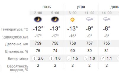 poteplenie-po-zaporozhyu-ozhidat-ne-stoit-na-dorogah-sohranyaetsya-gololedicza.png