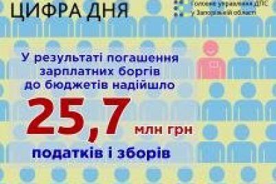 predpriyatiya-dolzhny-svoim-sotrudnikam-bolee-100-millionov-griven-zarplaty.jpg
