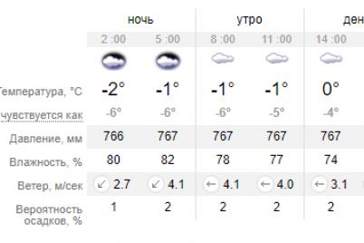 preduprezhdenie-ob-uhudshenii-pogody-v-zaporozhe-na-zavtra-shkvalnye-poryvy-vetra.png