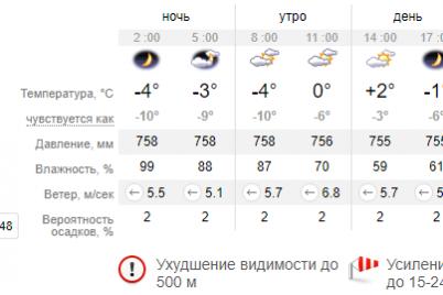 preduprezhdenie-ob-uhudshenii-pogody-zavtra-ozhidayutsya-tuman-i-shkvalnyj-veter.png